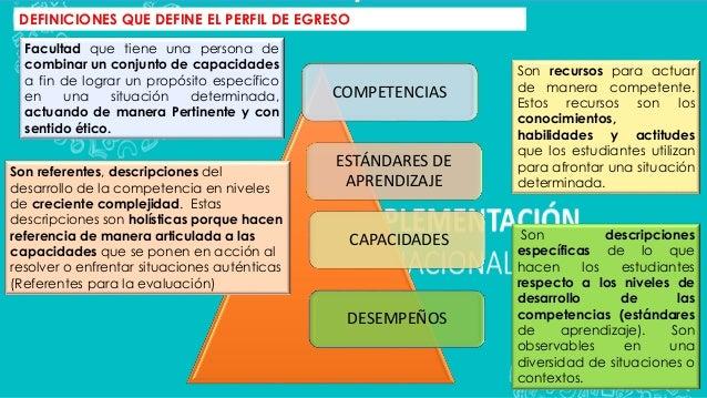 COMPETENCIAS CAPACIDADES ESTÁNDARES DE APRENDIZAJE DESEMPEÑOS DEFINICIONES QUE DEFINE EL PERFIL DE EGRESO Facultad que tie...