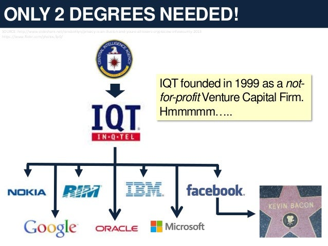 IQT founded in 1999 as a not- for-profit Venture Capital Firm. Hmmmmm….. ONLY 2 DEGREES NEEDED! SOURCE: http://www.slidesh...