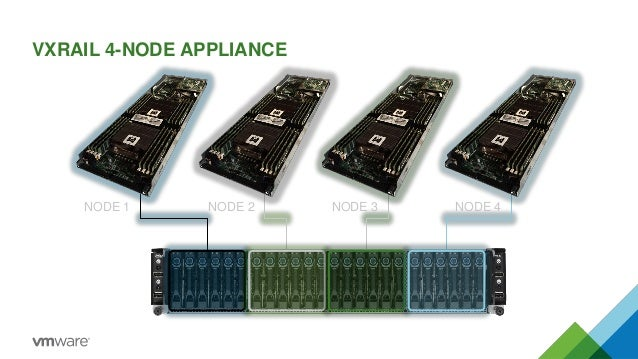 Dell Emc Vxrail Appliance Based On Vmware Sds