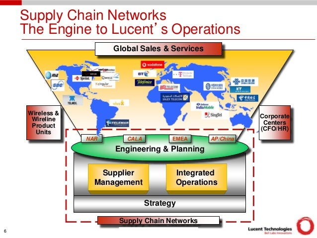 Lucent Technologies, Global Supply Management