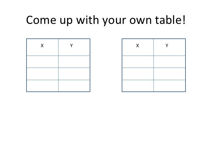 how to tell if it is a function by table