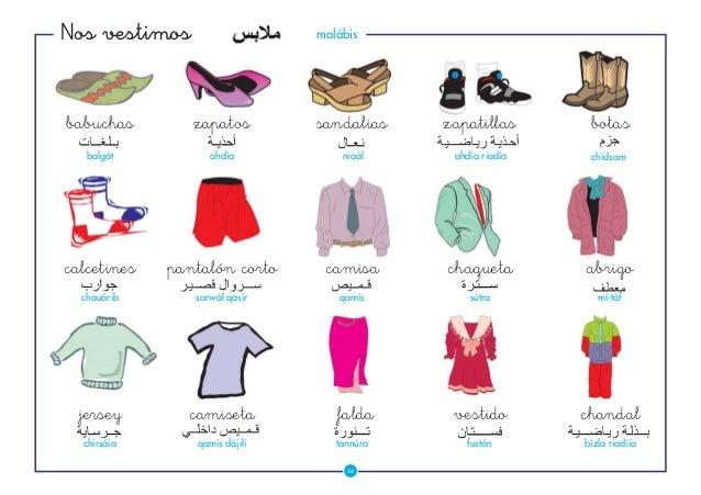 Vestido Y Ingles Y Pronunciacion Pronunciacion En En Vestido Ingles q54Aj3RL