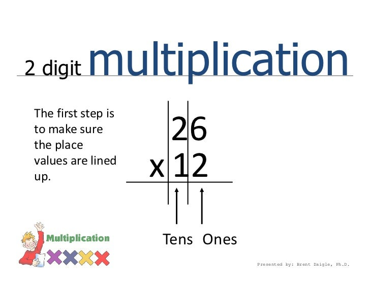 Number Names Worksheets multiply 3 digit by 2 digit : 2 Digit Multiplication Easily Explained