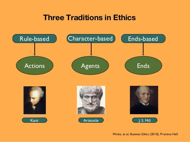 aristotle vs mill Aristotle and mill both aristotle and john stuart mill were philosophers who believed in ethical theories very similar in thought in some ways they both believed that happiness was a goal in itself and achieving it is an ethical and virtuous way was best.