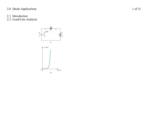 2.0 Diode Applications   1 of 312.1 Introduction2.2 Load-Line Analysis