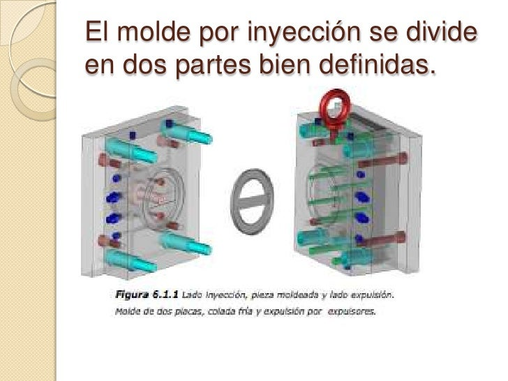 Plastico inyectado casero odds are youuve got some extra - Plastico inyectado casero ...