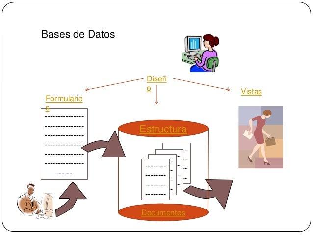 Bases de Datos Diseñ o -------- -------- -------- -------- -------- -------- -------- -------- -------- -------- -------- ...