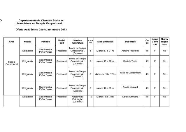 O Departamento de Ciencias Sociales Licenciatura en Terapia Ocupacional Oferta Académica 2do cuatrimestre 2013 Área Núcleo...