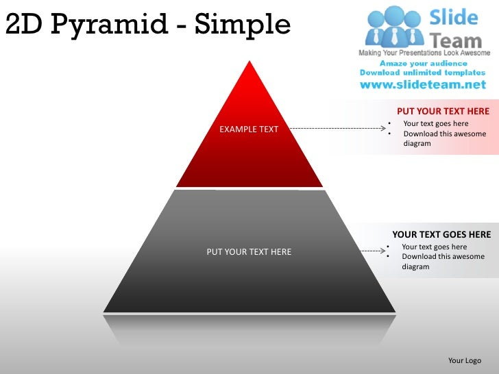 2D Pyramid - Simple                                      PUT YOUR TEXT HERE                                  •     Your te...