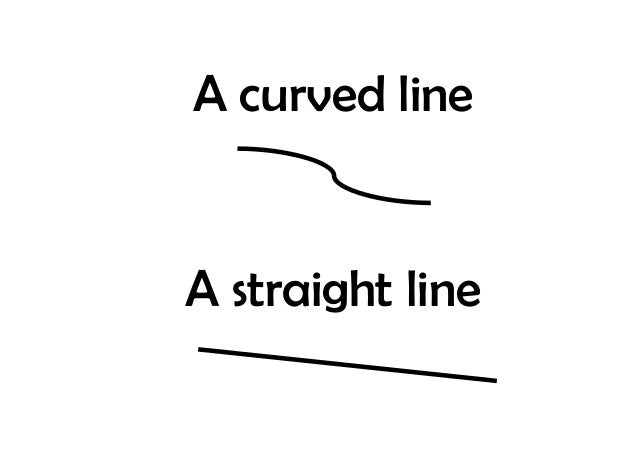 A curved line  A straight line
