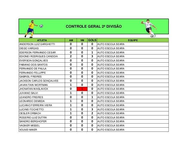 CONTROLE GERAL 2ª DIVISÃO               ATLETA        AM   VM   GOLS                       EQUIPEANDERSON LUIZ GARGHETTI  ...