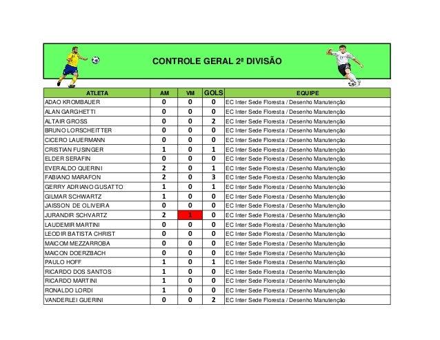 CONTROLE GERAL 2ª DIVISÃO             ATLETA      AM   VM   GOLS                            EQUIPEADAO KROMBAUER          ...