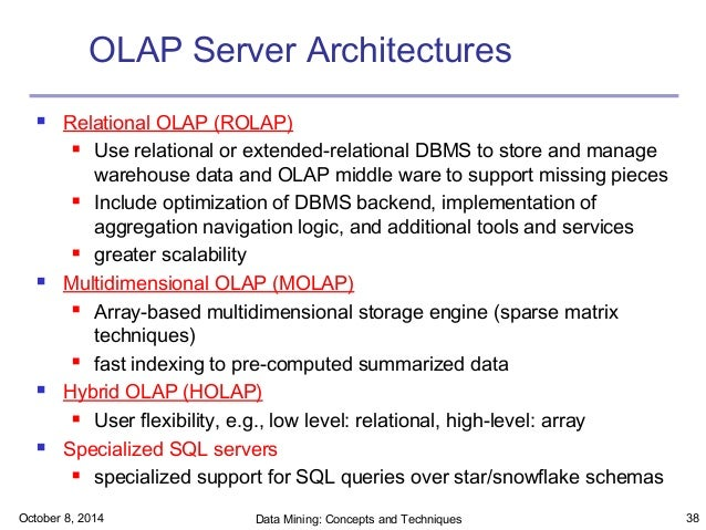discuss optimization techniques specific to data warehousing and data mining With this in mind, data mining methods in the context of data warehousing are growing in significance tools for online analytical processing (olap) of the available data evaluation and analysis tools out there, olap applications have managed to establish themselves as the standard user interface in the area of data warehousing.