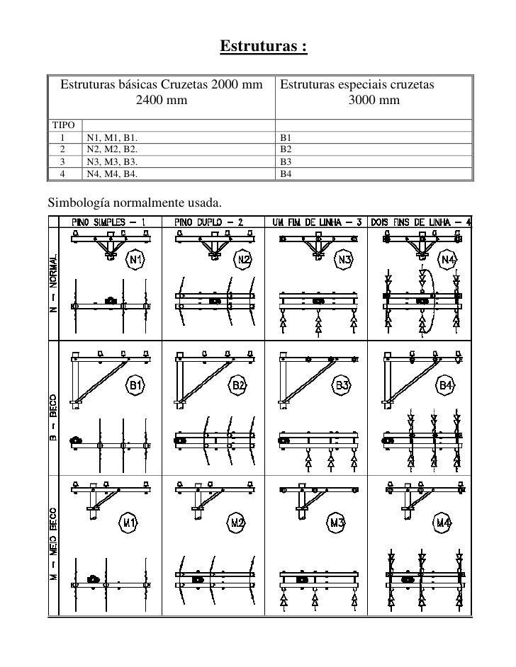 Estruturas :    Estruturas básicas Cruzetas 2000 mm   Estruturas especiais cruzetas                 2400 mm               ...