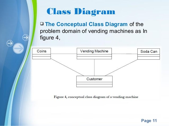 Class diagram in powerpoint residential electrical symbols uml1 rh slideshare net powerpoint flow chart class diagram powerpoint presentation ccuart Image collections