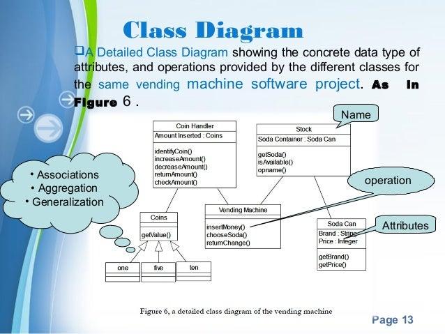 Uml1 powerpoint templates page 13 class diagram ccuart Choice Image