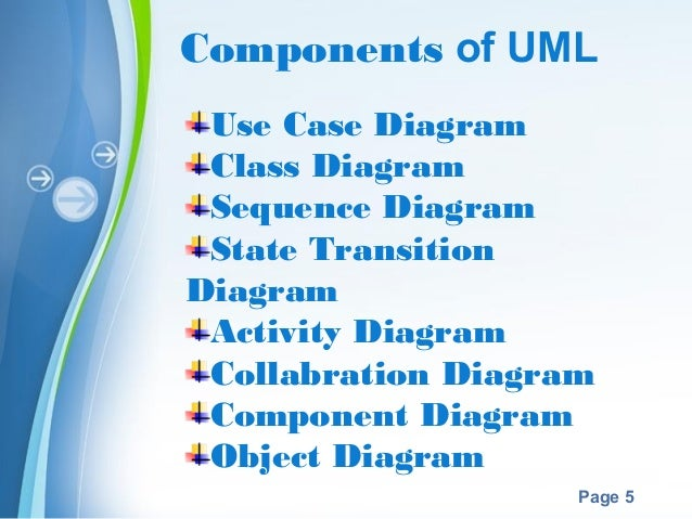 Uml1 powerpoint templates page 5 components of uml use case diagram class ccuart Images