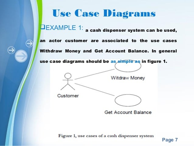 Uml1 powerpoint templates page 7 use case toneelgroepblik Images