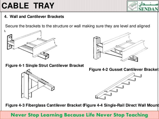 Cable Tray Installation 211215