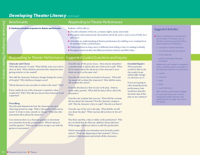 Blueprint for teaching and learning in theater june 2015 20 malvernweather Image collections