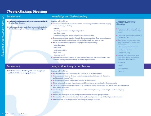 Blueprint for teaching and learning in theater june 2015 blueprint malvernweather Choice Image