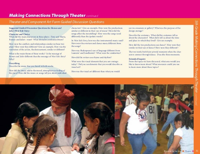 Blueprint for teaching and learning in theater june 2015 blueprint for the arts n theater n 37 malvernweather Images