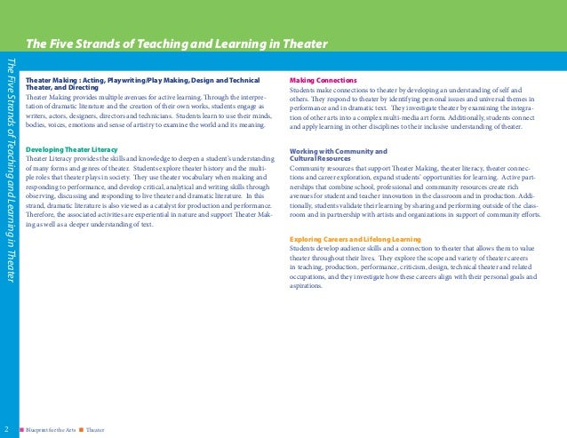 Blueprint for teaching and learning in theater june 2015 thefivestrandsofteachingandlearningintheater 8 benchmark benchmark blueprint malvernweather Image collections