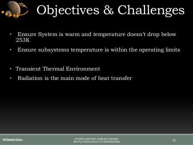 spacecraft thermal control handbook fundamental technologies - photo #43
