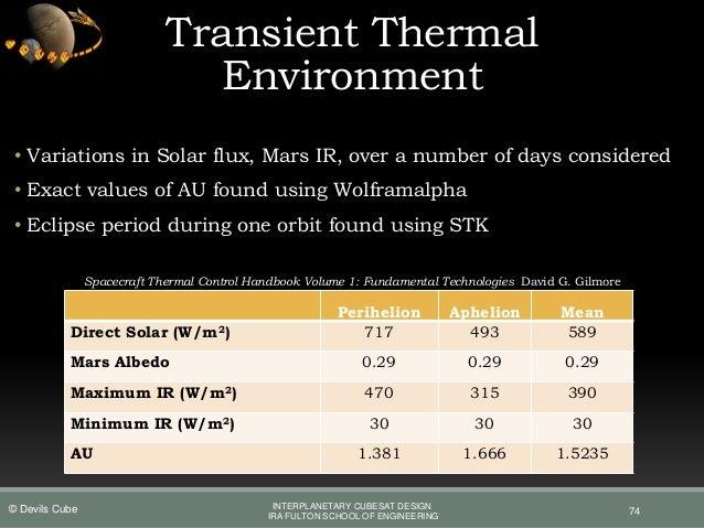 spacecraft thermal control handbook fundamental technologies - photo #37