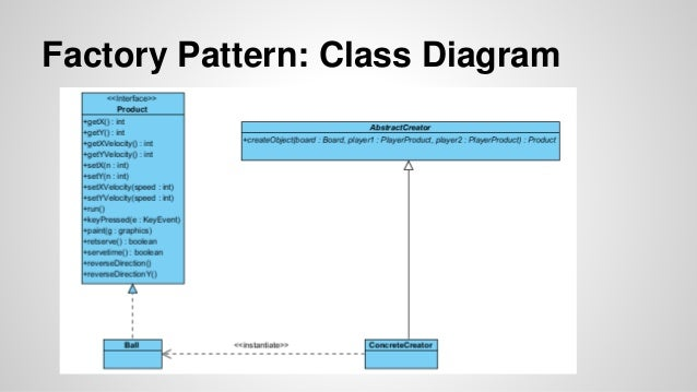 Mario tennis presentation factory pattern class diagram ccuart