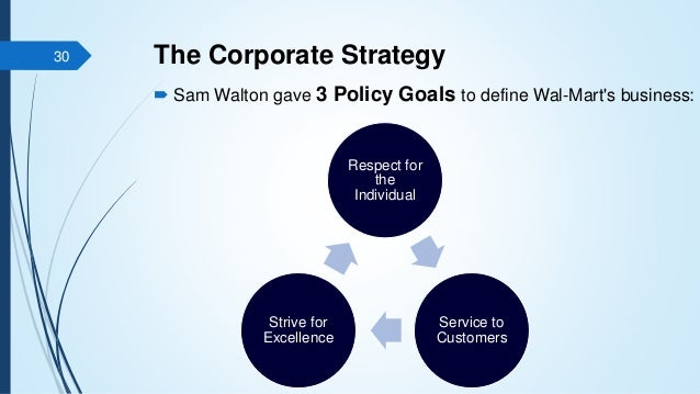 an evaluation of the business strategies of wal mart a discount retailer Walmart business model canvas wal-mart business model canvas  what is the business model canvas a strategic management and entrepreneurial tool that allows.