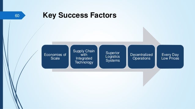 key success factors for supply chain Wwwdiehl-service-modulescom strategic evolutions in the aerospace supply chain – key success factors for aerospace tier-1 suppliers georg hemmer, ceo diehl.