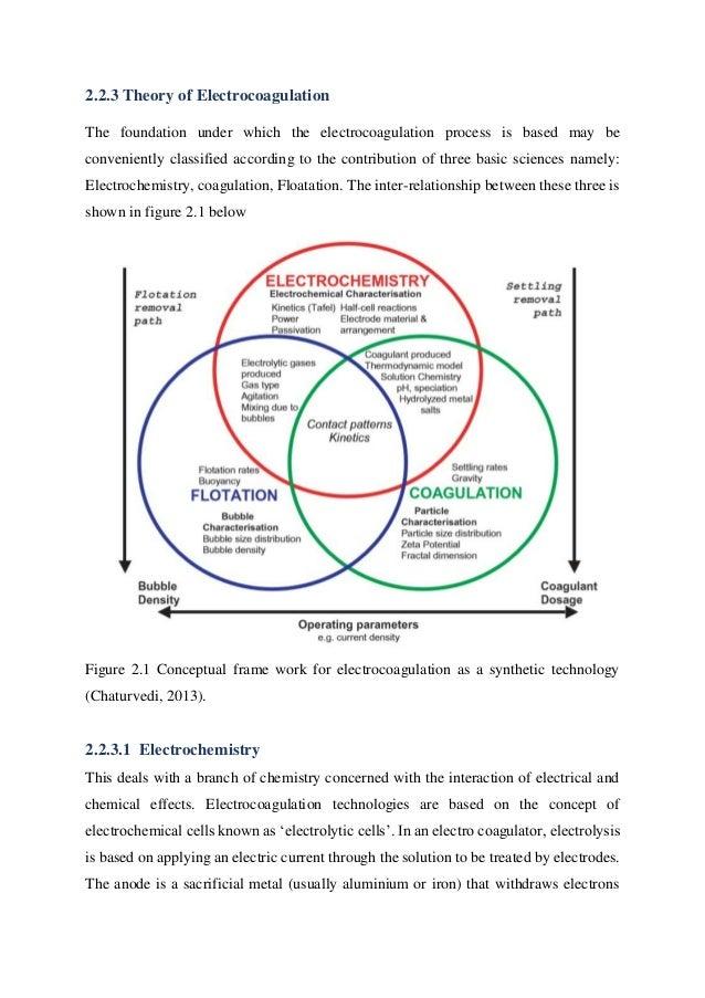 Best seo case studies
