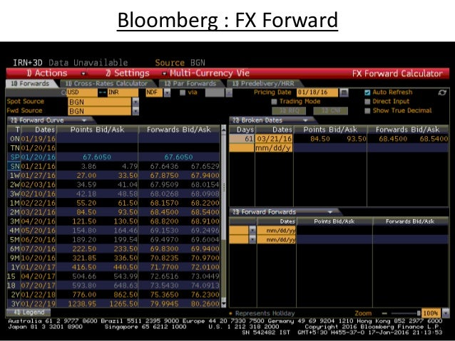 fx bloomberg The bankers association of the philippines (bap) and bloomberg announced initiatives to further the growth of the foreign exchange (fx) market in the philippines the bap has appointed bloomberg as the new calculation agent for the usd/php spot reference rate an important benchmark, the usd/php.