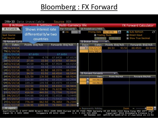 How to use the Bloomberg FX Forward Calculator