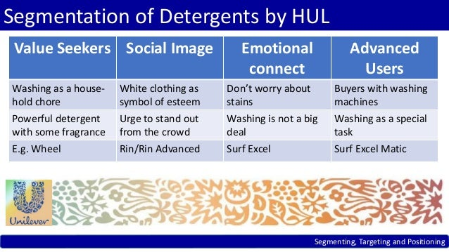 market segmentation targeting and positioning of hindustan unilever limited Adopted several brand-building strategies apart from  brands of hindustan  unilever limited (hul)  segmentation, targeting and positioning strategies of .