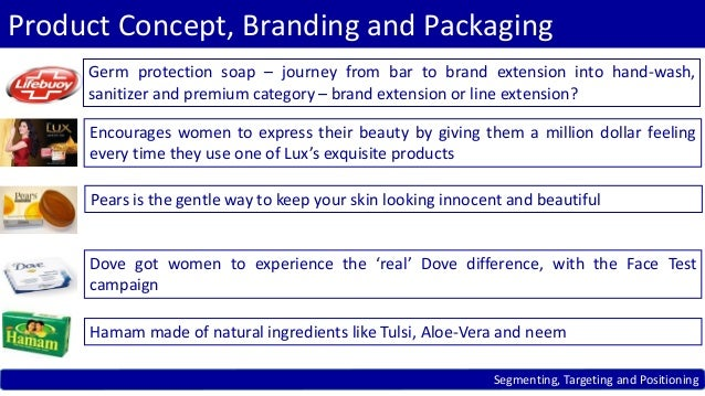 lux brand stp analysis Group 1 - bathing soaps  download group 1  it promoted lux as a brand that meant beauty reflecting from a woman's body,  following is the stp for the.