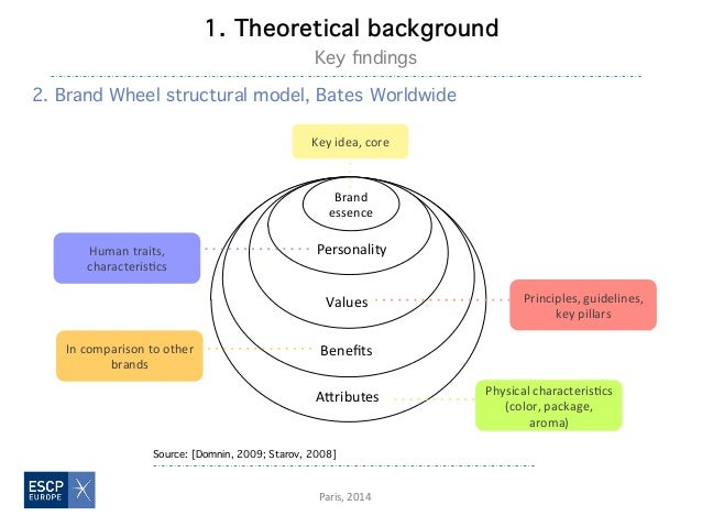 Master thesis structured products group