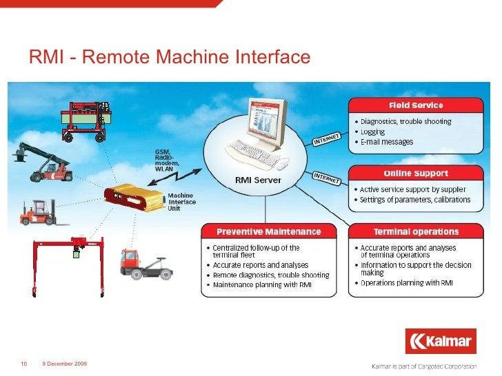 RMI - Remote Machine Interface 8 June 2009