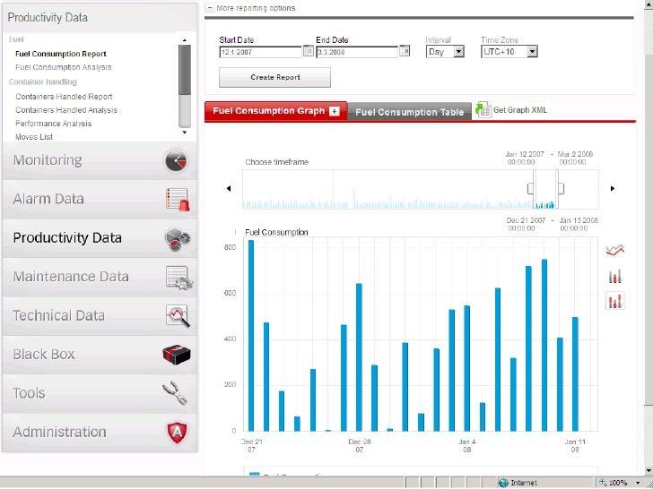 RMI – GUI screenshots 8 June 2009