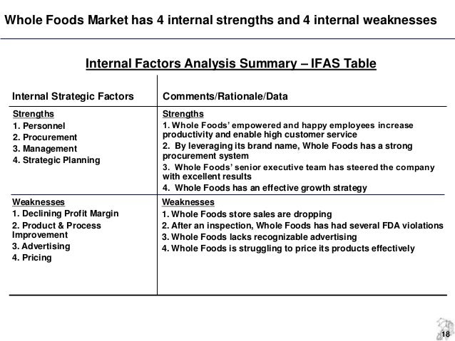 strategic management develop an efas and ifas table 4, table 4-5 (p 174) ifas: internal factor analysis summary ch 5, table 5-2 (p 212) sfas: strategic factor analysis summary ch 6, figure 6-1 (p 226.