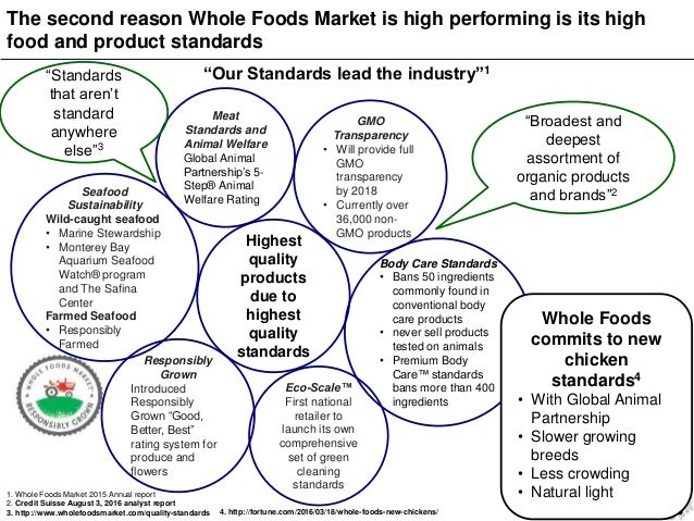 whole foods strategic audit Whole foods market is in many ways has been shaped by its human resource practices such as its mission, strategy, goals, benefits, structure, and reward systems.