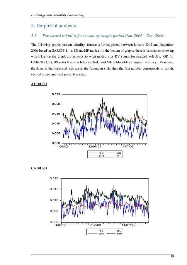 forecasting exchange rate volatility Forecasting exchange rates using machine learning models with time-varying volatility  following the exchange rate forecasting literature,.