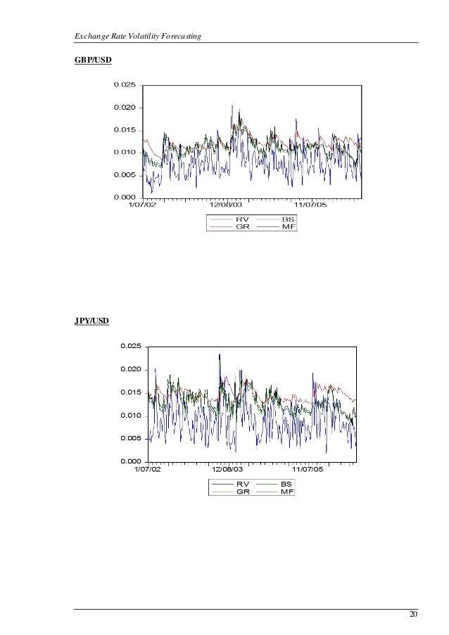 forecasting exchange rate volatility Forecasting stock market volatility with regime-switching garch models juri marcucci⁄ department of economics, university of california, at san diego.