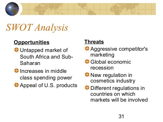 swot analysis of cosmetic industry