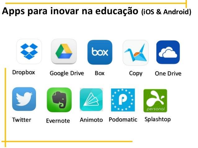 Apps para inovar na educação (iOS & Android) One DriveDropbox Google Drive Box Copy EvernoteTwitter Animoto Podomatic Spla...