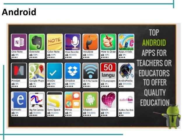 Flashcards – cartões de estudo StudyBlue Flashcards & Quizzes Todos os sistemas operativos Ankidroid