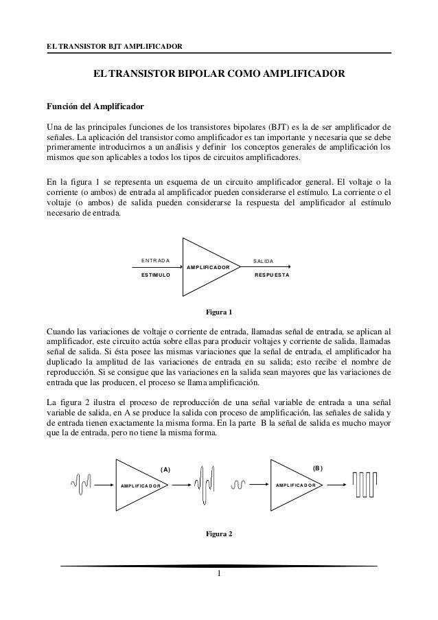 EL TRANSISTOR BJT AMPLIFICADOR 1 EL TRANSISTOR BIPOLAR COMO AMPLIFICADOR Función del Amplificador Una de las principales f...