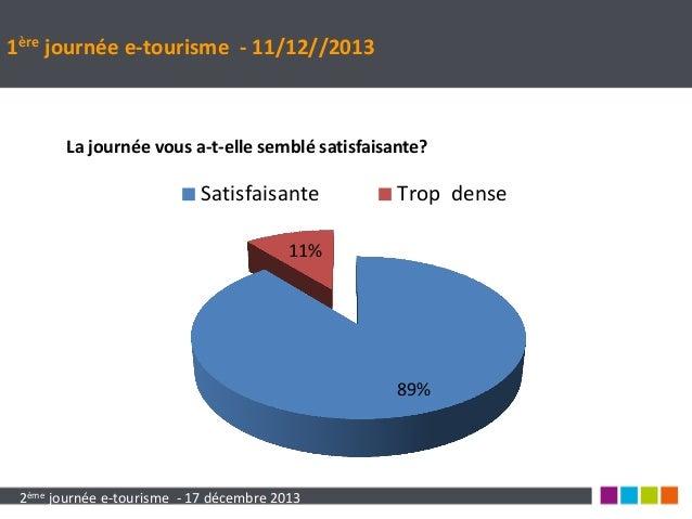 2eme journée-etourisme-bilan 2013 Slide 3