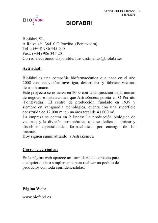 DIEGO FIGUEIRAS ALONSO53173297B1BIOFABRIBiofabri, SL.A Relva s/n 36410 O Porriño, (Pontevedra).Telf.: (+34) 986 345 200Fax...
